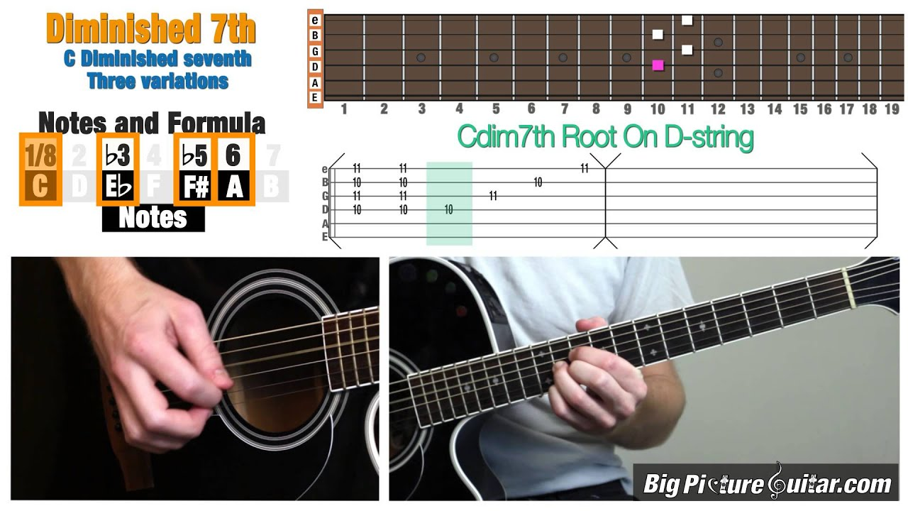 Guitar Lesson Diminished 7th Chords 3 Variations C Diminished