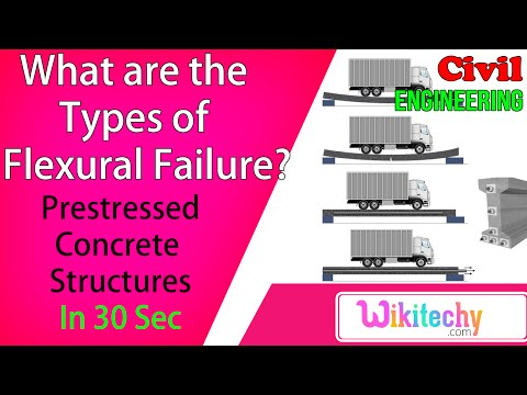 What are the types of flexural failure | Prestressed Concrete Structures Interview Questions