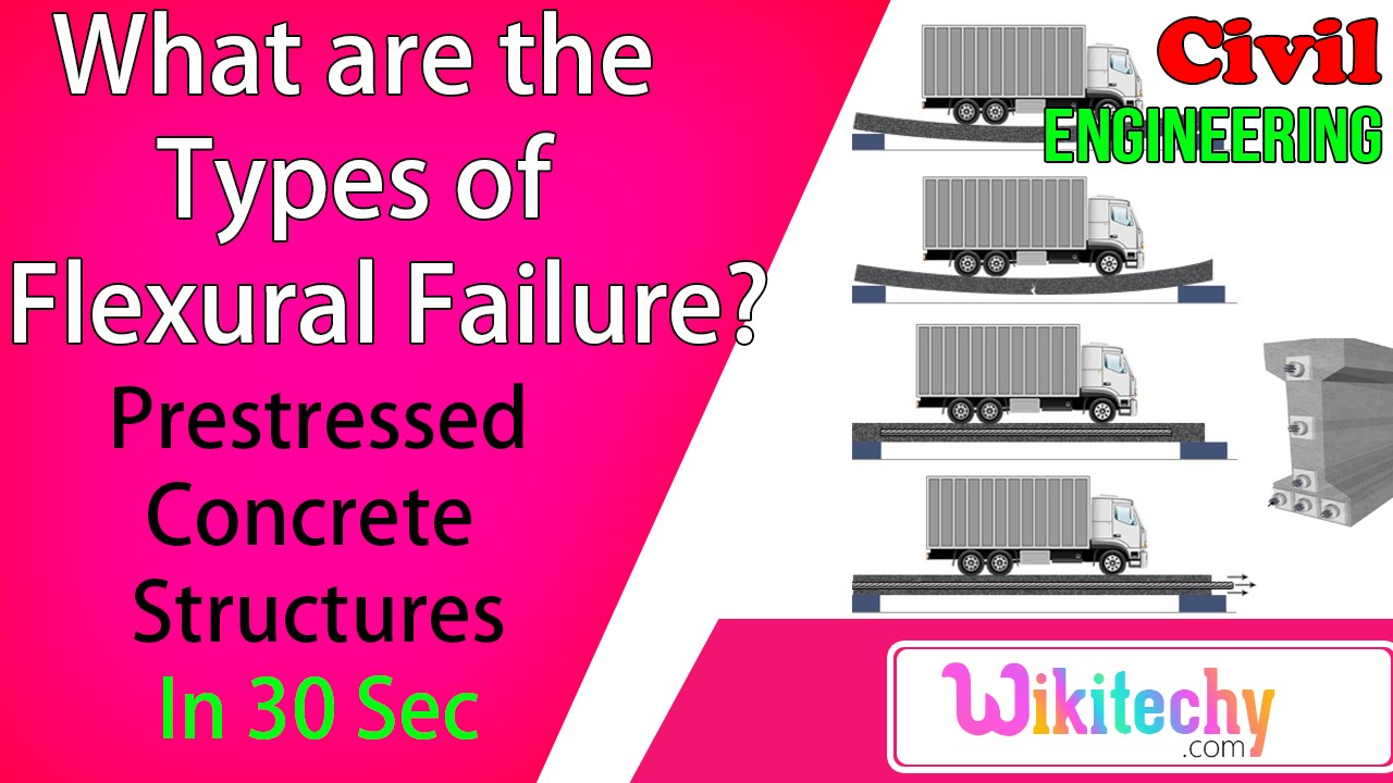 what are the types of flexural failure prestressed concrete what are the types of flexural failure prestressed concrete structures interview questions