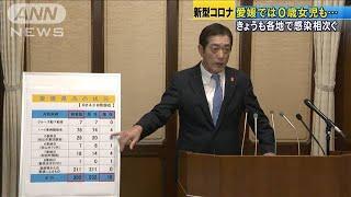 愛媛県で0歳女児も・・・ きょうも各地で感染相次ぐ(20/04/03)