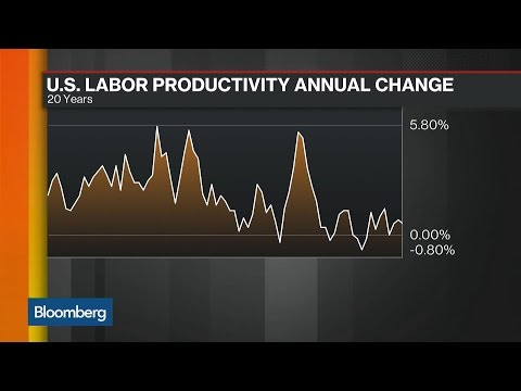 Does The U.S. Have A Productivity Problem?
