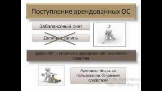 Учет аренды основных средств на УСН.mp4