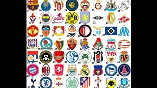 Which football club has the biggest fanbase?