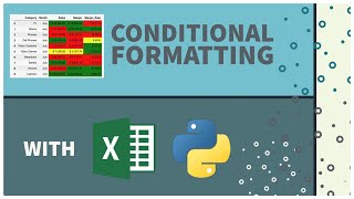 Conditional Formatting with Pandas and Python | Excel Hacks