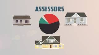 What does an assessor do and how is my value determined?
