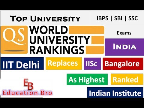 QS World University Rankings 2018| Top Global Universities in World | India | Education Bro