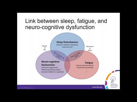WEBINAR  Holistic Management of Brain Tumor Symptoms