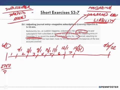 Financial Accounting Ch 3 Short Exercises S3 7