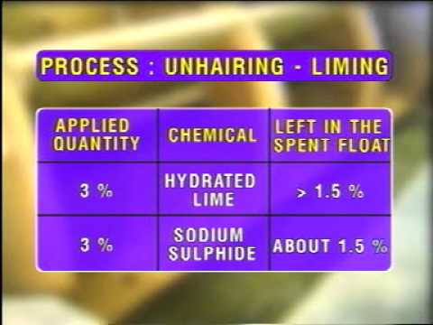 Total Dissolved Solids Management in the Tanning Industry (UNIDO Leatherpanel)