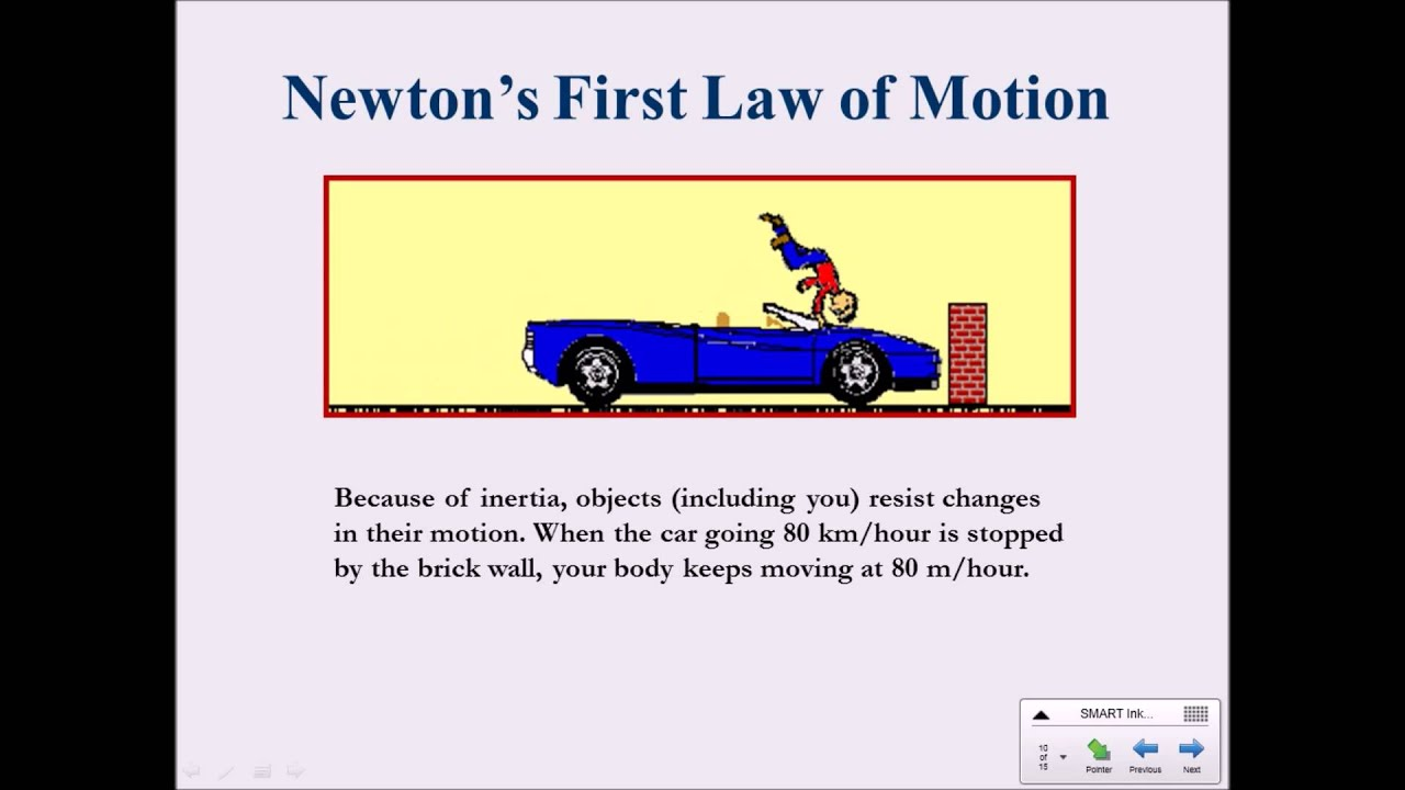 newtons laws of motion Sir isaac newton first law of motion second law of motion third law of motion review newton's laws quiz quiz answers hot wheels lab balloon racers.