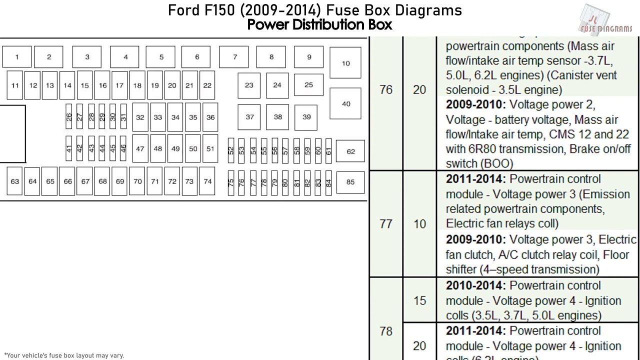 Ford F150 2009 2014 Fuse Box Diagrams Youtube