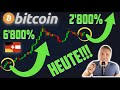 BREAKING: YOU Can Claim $100 In FREE Bitcoin! Plus Other News: Ethereum, Litecoin, Xrp!