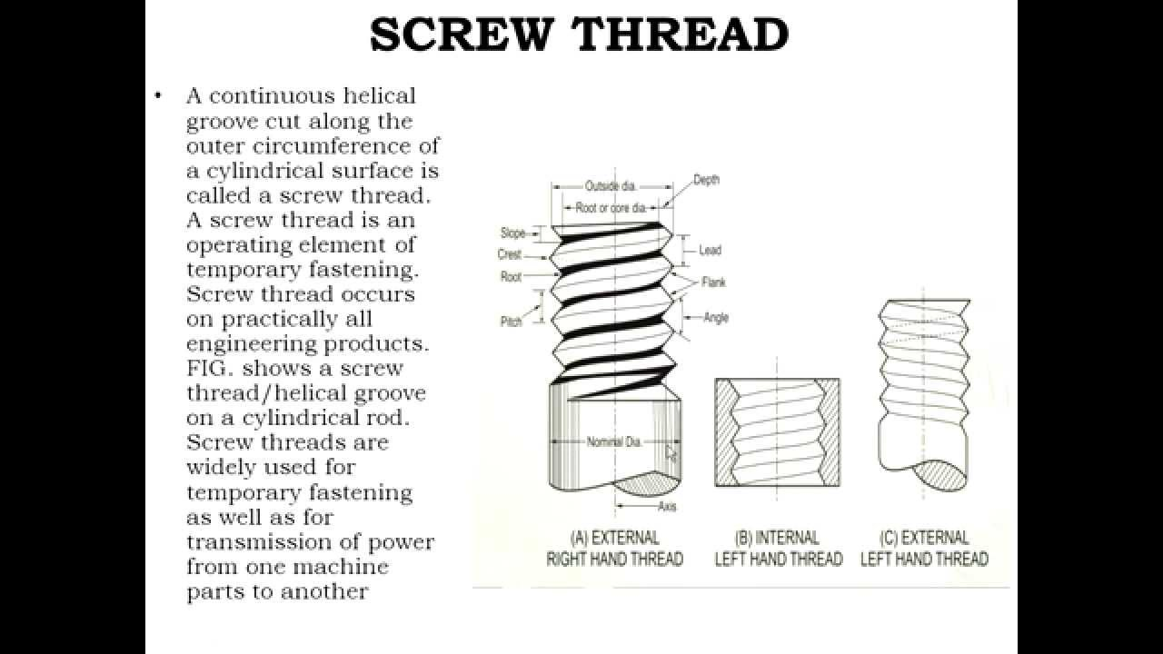 CBSE Class XII Engineering Graphics Screw Thread Profile