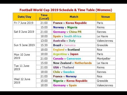 Fifa world cup 2018 matches time table