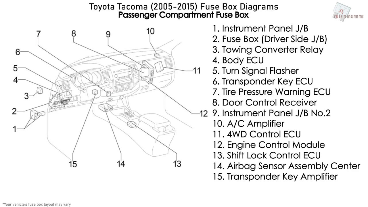 Toyota Tacoma  2005-2015  Fuse Box Diagrams