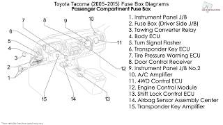Toyota Tacoma 2005 2015 Fuse Box Diagrams Youtube