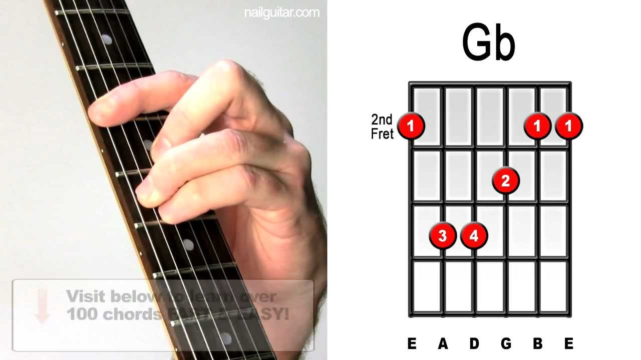 Gb Major Guitar Chord Lesson Easy Learn How To Play Bar Chords Tutorial Youtube