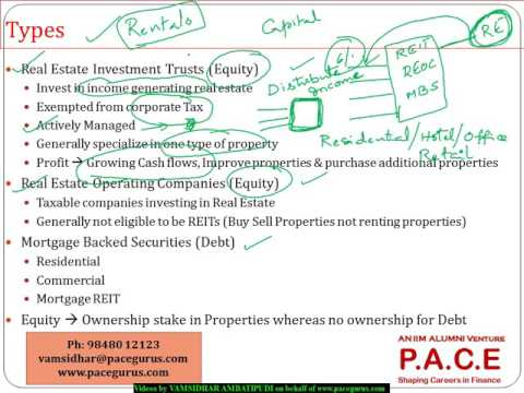 Publicly traded real estate securities