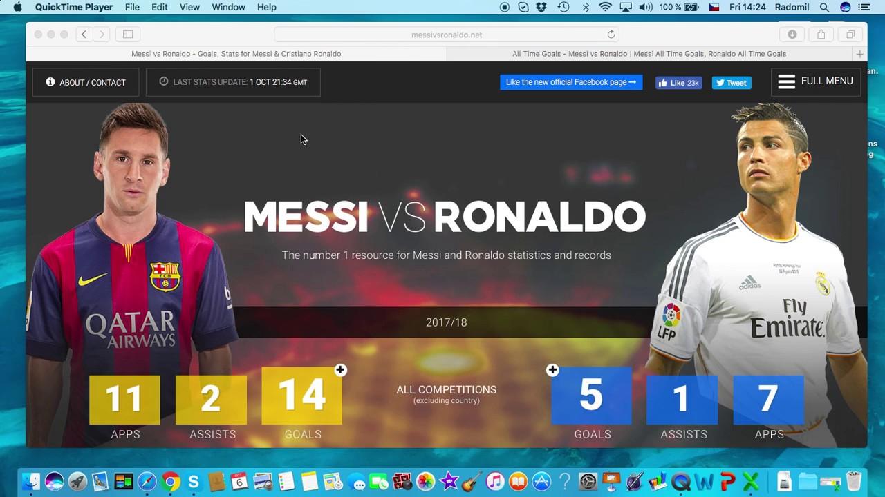 Messi Vs Ronaldo Stats