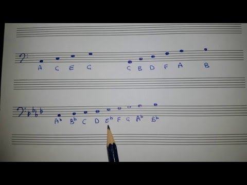 Learn how to read the Bass Clef for flats