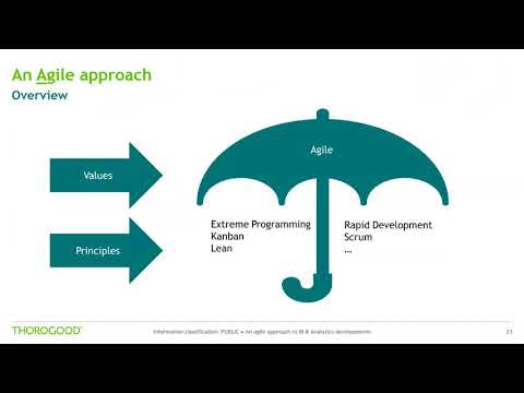 An Agile Approach To Business Intelligence & Analytics Development