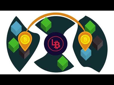 Loanbit - Promo