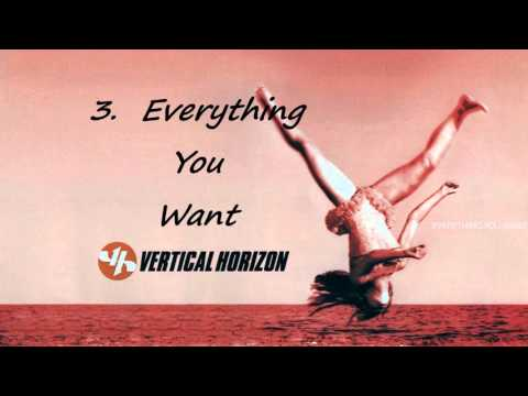 Vertical Horizon Everything You Want - FULL ALBUM - HQ AUDIO