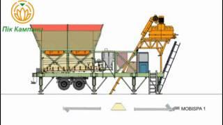 Мобильный бетонный завод(, 2013-05-23T14:54:48.000Z)