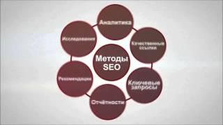 Продвижение сайтов(Заказать продвижение сайта - http://loyalplus.by/prodvizenie., 2016-04-26T17:07:54.000Z)