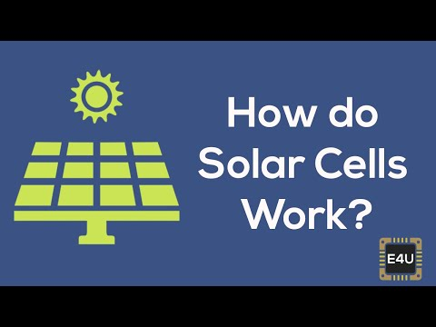 Solar Cells: How Do They Work? (Working Animation)