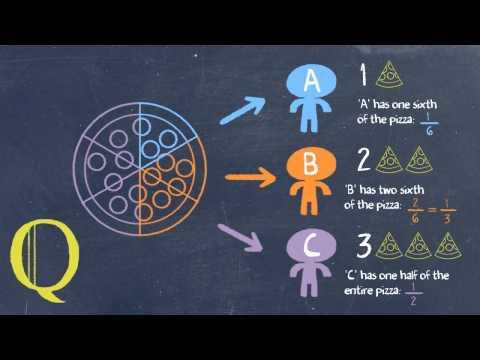 Introduction to Mathematics Skill Development