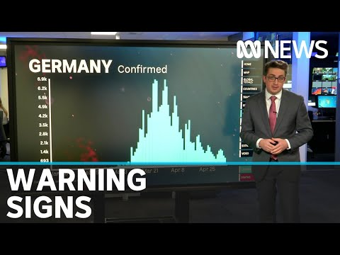 COVID-19 cases begin to rise in Germany and South Korea after restrictions ease | ABC News
