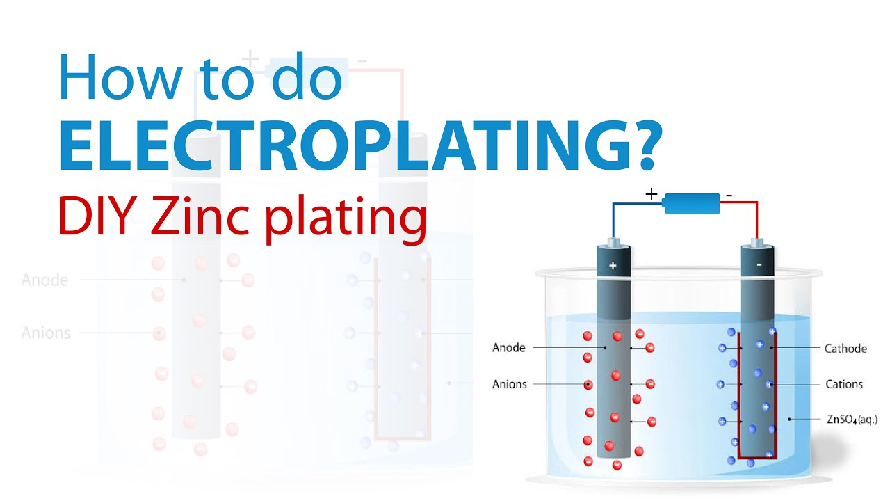 How to Do Electroplating? DIY Zinc plating