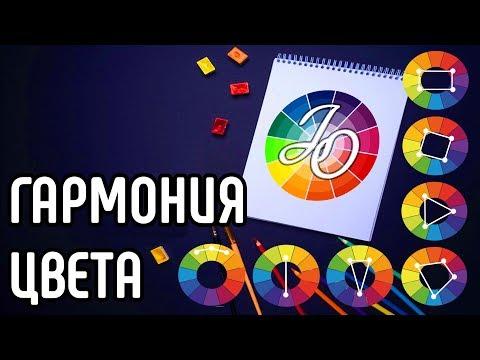 Сочетание цветов. Цветовые схемы и их использование // Types Of Color Schemes