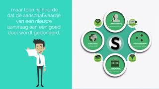 Sodelli | social referral marketing platform