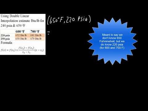 Double Linear Interpolation (example)
