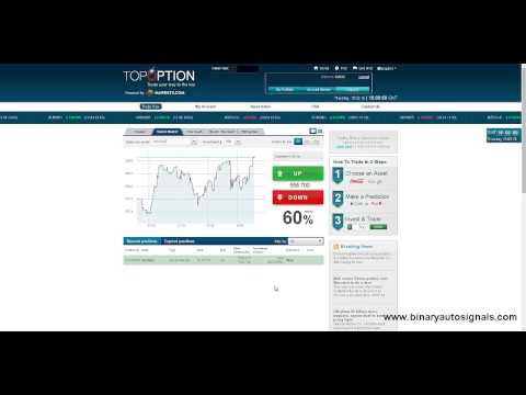 binary options forex warrior NewYork