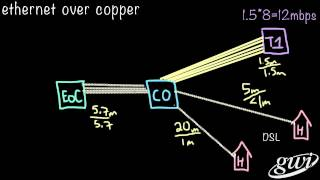 How it Works: Ethernet over Copper Business Broadband