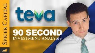 Teva Pharmaceuticals (TEVA) Stock: 90-second ⏲️ Investment Analysis