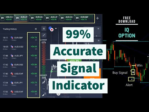 best-iq-option-99%-accurate-signal-non-repaint-indicator➡️-metatrader-4➡️-free-download-2020🔥🔥🔥