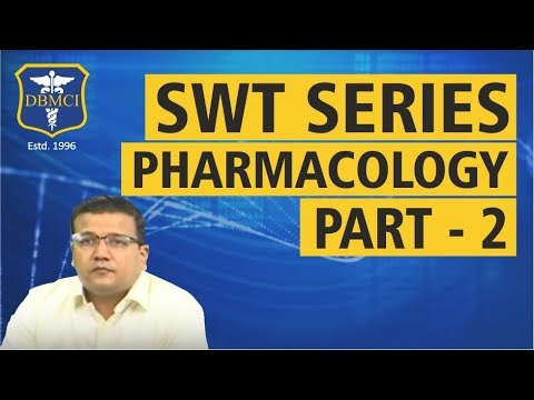 SUBJECT WISE TEST SERIES - PHARMACOLOGY - PART - 2