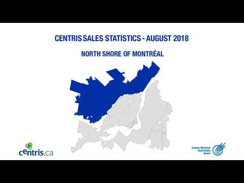 Centris Residential Sales Statistics – August 2018
