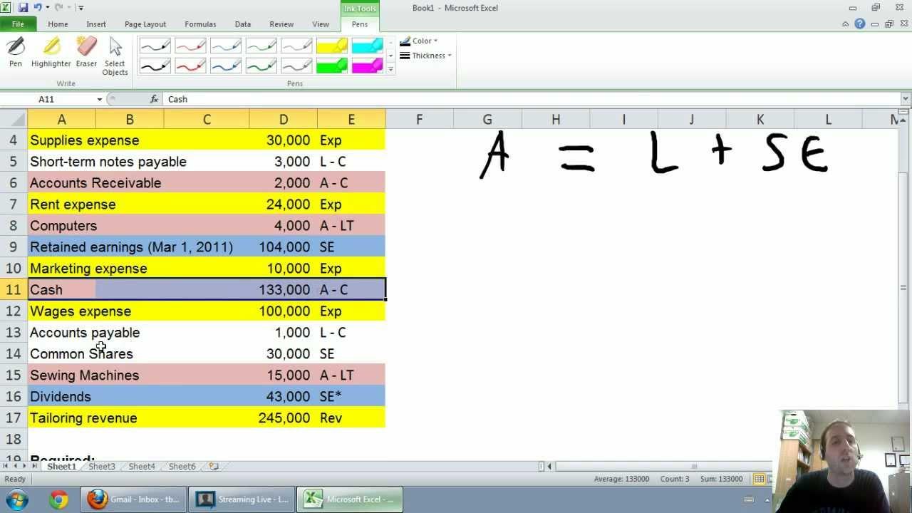 accounting unit 1 part 4 balance sheet youtube