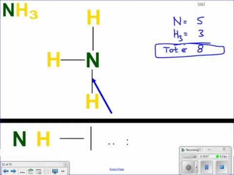 Covalent Bonding - an introduction