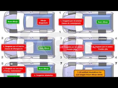 INTRODUCCIÓN A LA TECNOLOGÍA DEL AUTOMÓVIL - Módulo 9 (10/21)