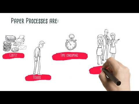 SigniFlow Americas: Do you still spend time with paper processes?