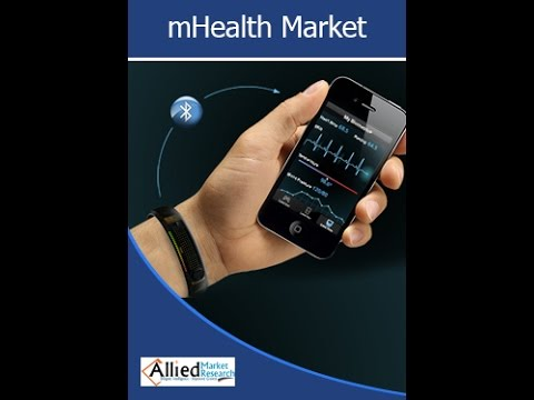 mhealth market - The Industry Set to Grow Positively