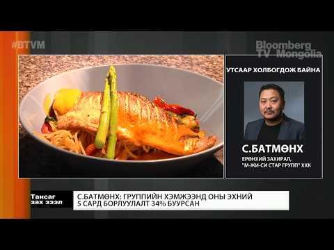 С.Батмөнх: Зоогийн газар, рестораны салбарын нөхцөл байдал улам хүндрэх төлөвтэй байна