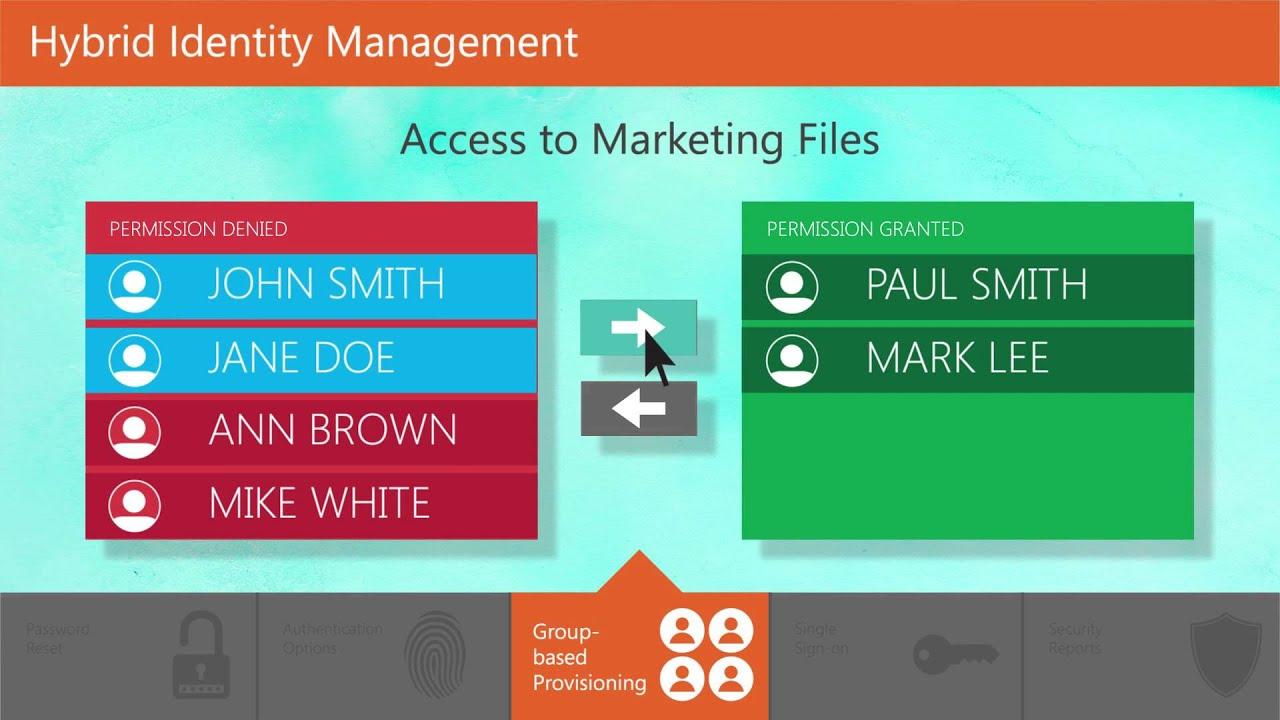 Microsoft Enterprise Mobility Suite Overview