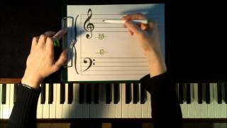 Free Beginner Piano Lessons 13  Guide Notes C G and F  - Learn to Read Music for Piano
